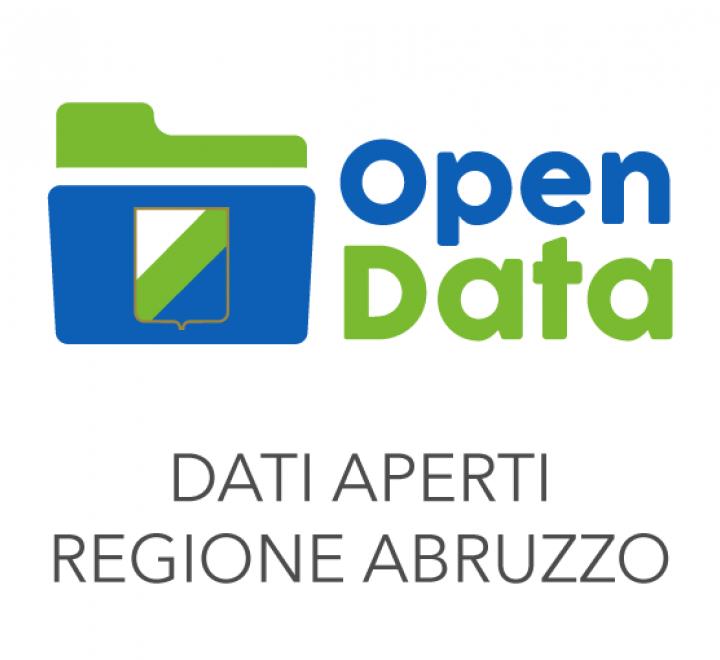 Open Data Regione Abruzzo