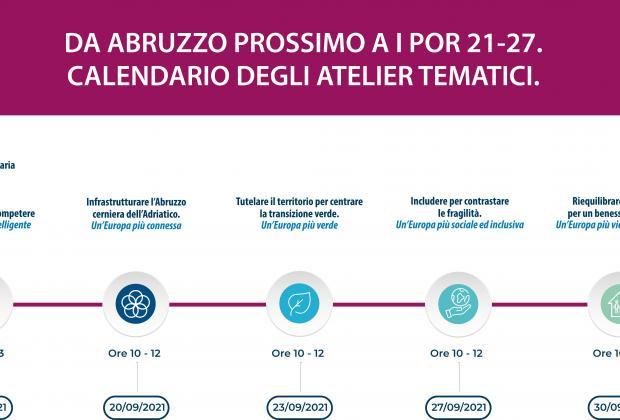 Programmazione 21-27: Digital hub e rete a supporto dell'innovazione e della ricerca