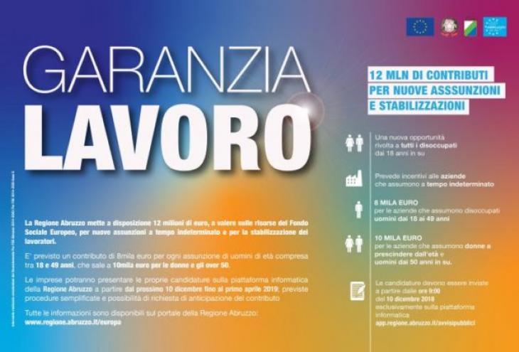 Manifesto Garanzia Lavoro